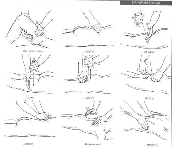 Manuelle Therapie - Massagen - Med.de Ratgeber